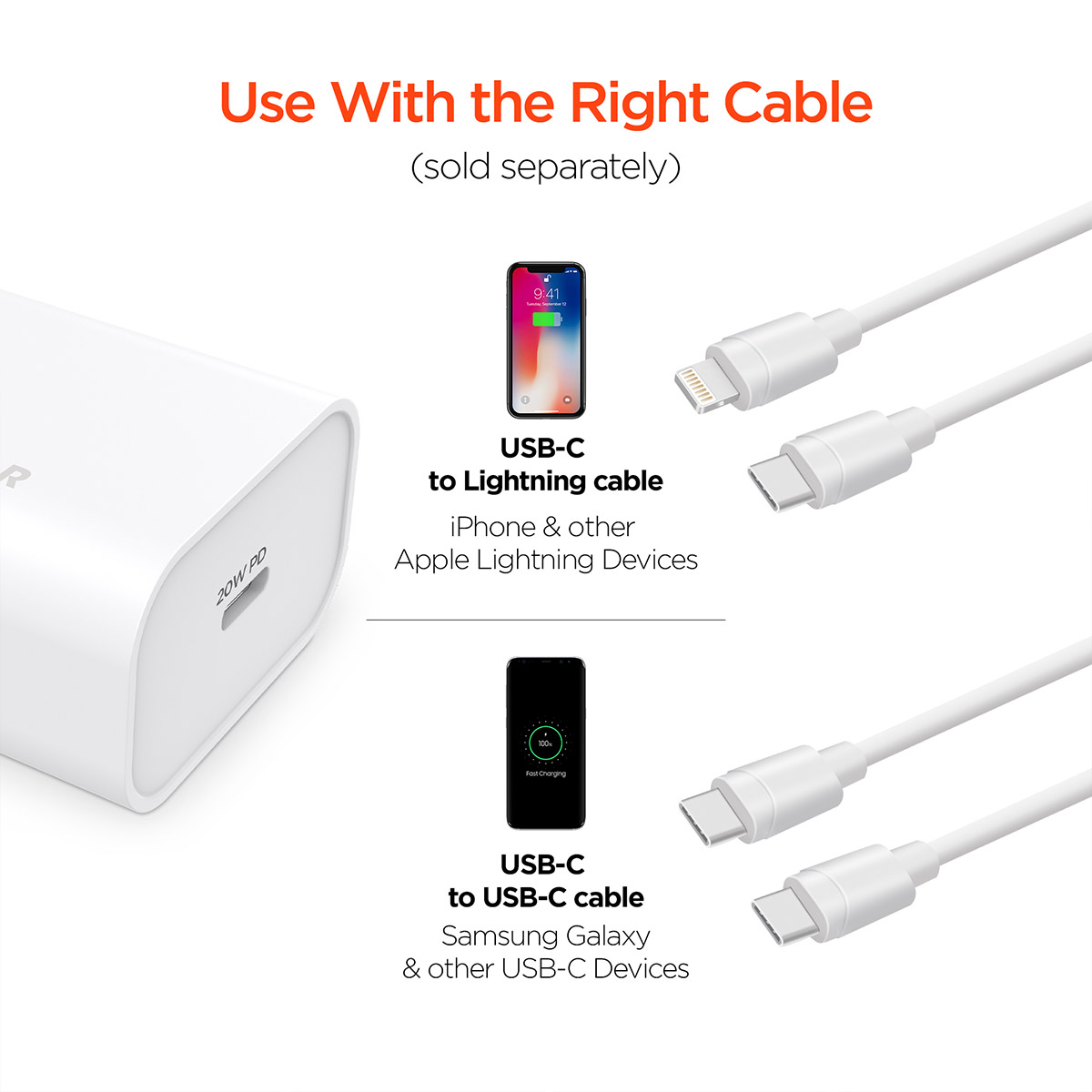 HyperGear 20W USB-C PD Wall Charger White